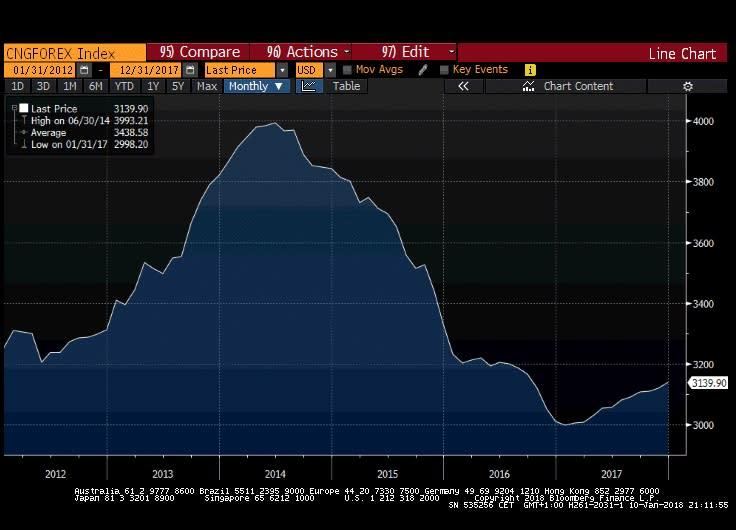 La politica monetaria e i tassi Usa condizionano il sentiment