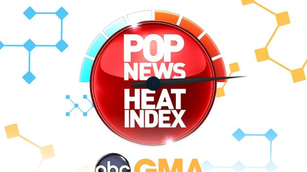 'GMA' Pop News Heat Index