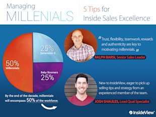 Insider Tips on How to Manage Millennials image Managing Millennials
