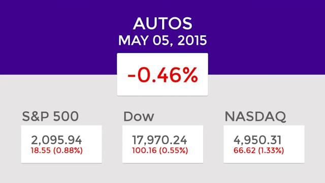 Autos Mid-Day Winners and Losers: May 05, 2015