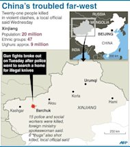 Graphic showing Barchuk in China's Xinjiang province, where 21 people were killed in violent clashes