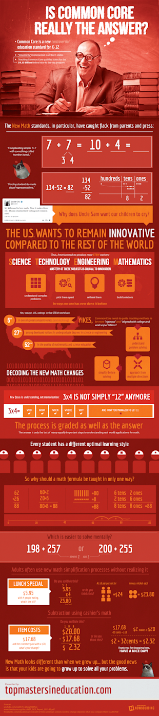 What is Common Core? [Infographic] image common core2