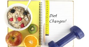 Diet changes