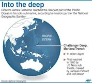 Map showing the locating of the Mariana Trench in the Pacific ocean, the deepest spot on the planet