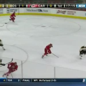Bruins at Hurricanes / Game Highlights