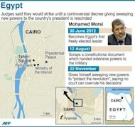 Map of Egypt and central Cairo, where clashes erupted between police and protesters
