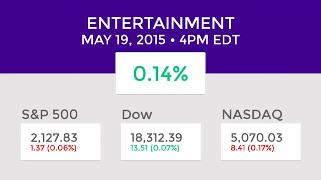 Entertainment Winners and Losers: May 19, 2015