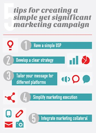 5 Tips for a Simple Yet Significant Marketing Campaign image 5tipsformarketing1