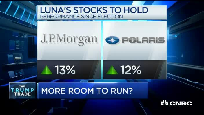 Stocks That Have Room To Run Watch The Video Yahoo