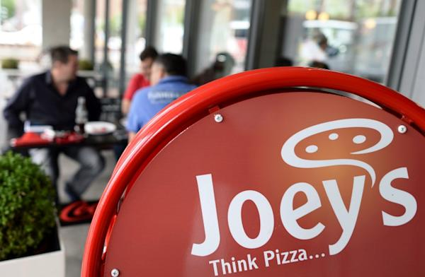 domino 39 s buys joey 39 s pizza becomes largest pizza delivery co in germany yahoo finance. Black Bedroom Furniture Sets. Home Design Ideas