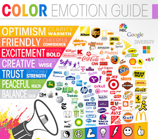 Is Emotion Necessary To Make More Sales? image Color Emotion Guide22 e1385751156368