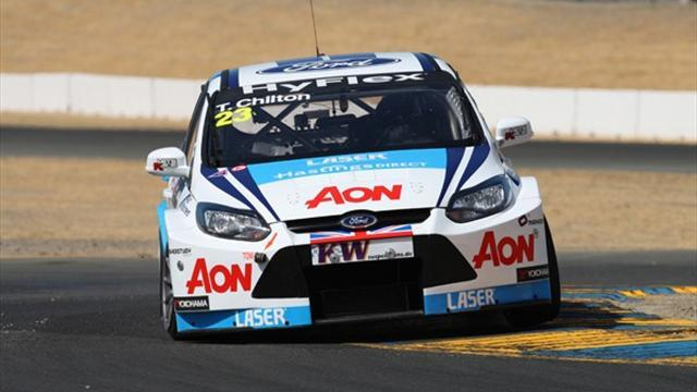 Muller tops Sonoma practice as Chilton surprises