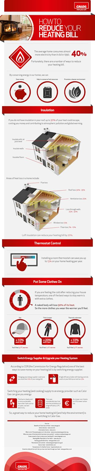 How To Reduce Your Home Heating Bill [Infographic] image reduce heating bill
