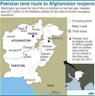 Border crossing points between Pakistan and Afghanistan. The first trucks supplying NATO troops in Afghanistan crossed the border from Pakistan on Thursday after Islamabad ended a seven-month blockade