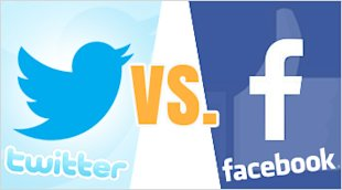 Top 5 Social Media Marketing Trends Of 2014 image twitter important