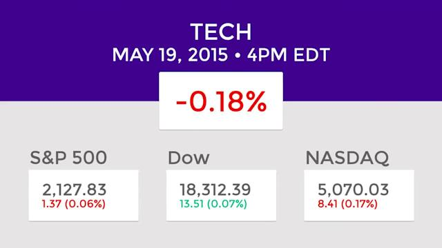 Tech Winners and Losers: May 19, 2015