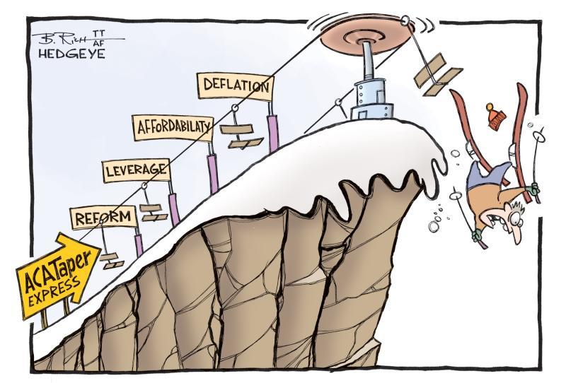 America: uragano debt deflation!