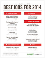 Most Wanted Jobs in 2014 image Best Jobs 2014 233x300