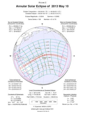 Solar Eclipse This Week Is Australia's 2nd in 6 Months