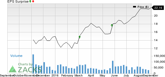 Hewlett Packard (HPE) Q3 Earnings: Stock Likely to Beat ...