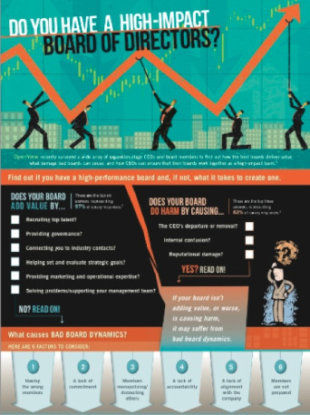 4 Ideas for Crowdsourcing Content Creation and Promotion image content creation survey infographic