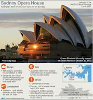 Graphic fact file on Australia's Sydney Opera House which turns 40 on Sunday