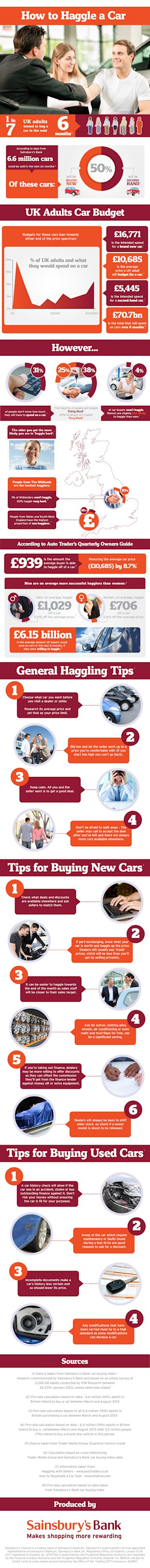 How To Haggle For a Car [Infographic] image how to haggle a car 1