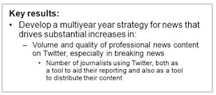 Twitter Courts Journalists, Dialogue on LinkedIn and Stop Apologizing! image Twitter Job Description