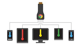 Mobile Minute: How Does Chromecast Change Mobile TV? image mm 08 09 feature