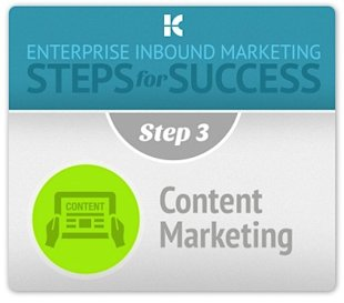 Enterprise Inbound Marketing Process: Content Marketing image content marketing 3