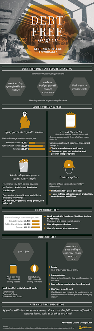 How to Graduate College Debt Free! (Infographic) image debt free college 550