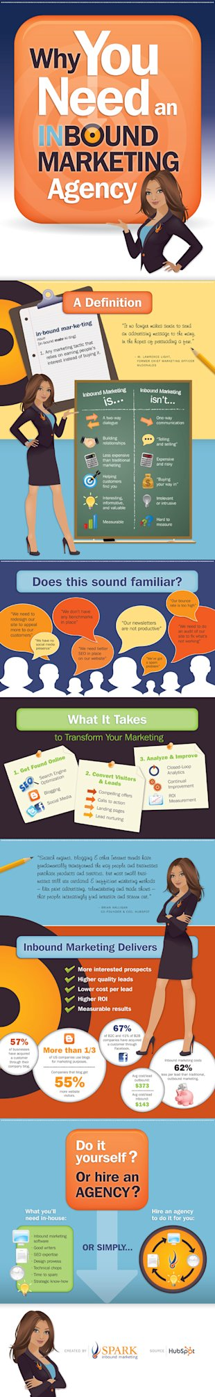 Inbound Marketing: An Infographic image Inbound Marketing Infographic