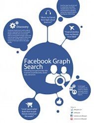 Maximizing Facebook Graph Search for Your Business image Facebook Graph Search 231x300