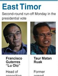 Graphic on the two canditates in East Timor's presidential run-off vote. Former military commander Taur Matan Ruak was ahead in an early count for East Timor's presidential run-off vote on Monday, according to the elections secretariat