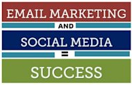 Email Marketing And Social Media Marketing Should Be BFFs In 2014 image emailmarketingsuccess 300x194