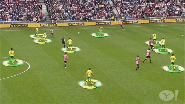 Premier League - Tactical Brain: Why Sunderland are firing blanks
