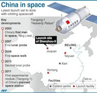 Graphic on key developments in China's space program. China launched its most ambitious space mission to date, sending its first female astronaut to the final frontier and bidding to achieve the country's first manual space docking