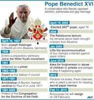 Profile of Pope Benedict XVI who delivers his last Sunday prayers on Feb 24