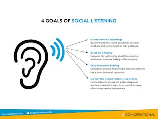 The Future of 'Social Listening' image 10100295656 c6d69190fa