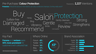 How Can Brands Prepare for the Future of Retail? image barrows design5FINAL colourprotection