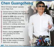 Graphic fact file on Chen Guangchen, the blind Chinese activist who arrived in the United States last week