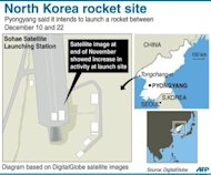 Graphic showing the Sohae satellite launch station in North Korea. Analysts said technical problems or snow, rather than overseas political pressure, could be behind the delay in what the North calls a satellite launch. One said the country's new leader may have been rushing the blast-off set between December 10 and 22 in an attempt to mark a key political anniversary.