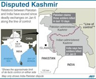 "The 'line of control' between India and Pakistan in Kashmir. India's army has reached an ""understanding"" with Pakistan to ""de-escalate"" military tensions in Kashmir after a recent deadly flare-up in the disputed border region, a spokesman told AFP Wednesday"