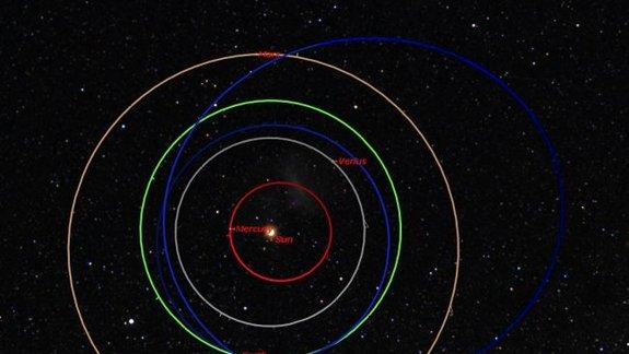 NASA Unveils 1st Radar Video of Asteroid Flyby