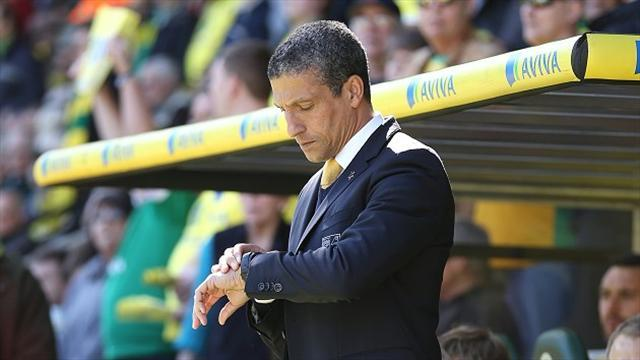 Premier League - Norwich sack Hughton, appoint Neil Adams