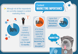 Curate Content Like You Mean It!: A Guide to Engaging Content Curation image content marketing infographic