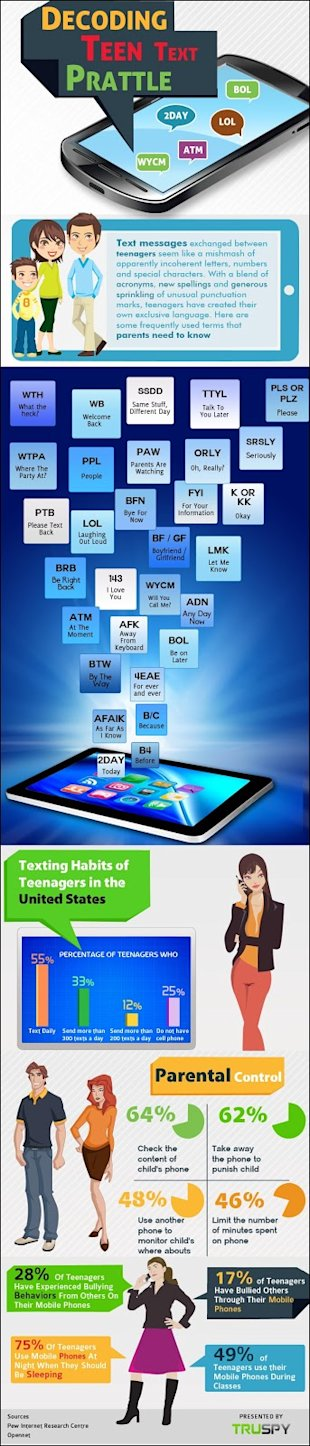 Decoding Teen Text Prattle Infographic image truspy ig