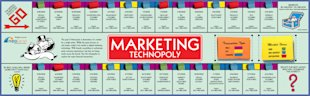 Exploring the Visual Side of Digital Marketing image MonopolyTimeline Blog Rev