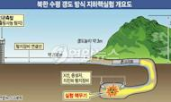 North Korea Nuclear Test: China Urged To Step In