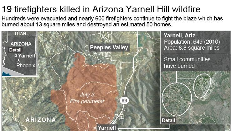 Map shows the fire perimeter and affected areas of the Yarnell Hill wildfire in Arizona; 3c x 3 1/2 inches; 146 mm x 88 mm;